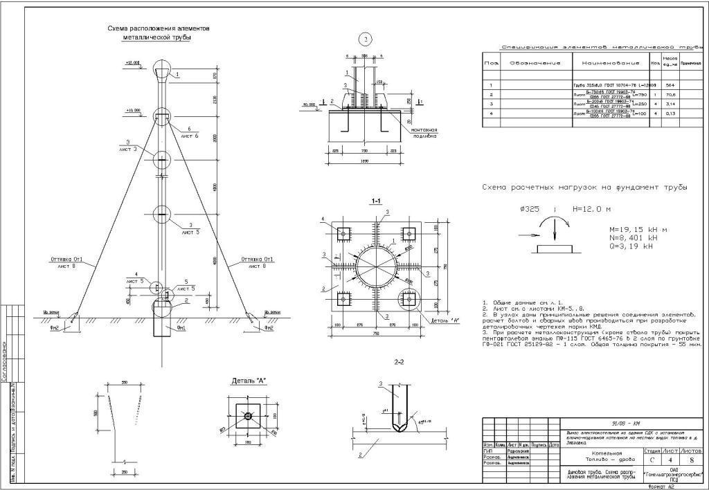 чертежи на строительство блочные котельные скачать
