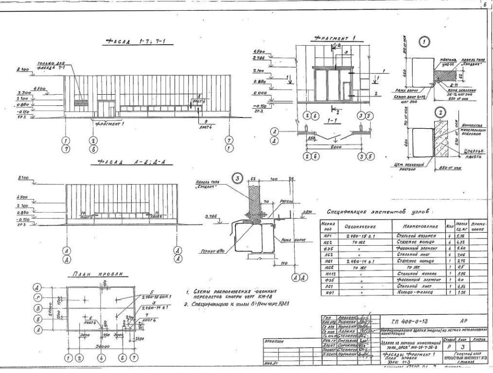 Инструкция Для Слесаря-Ремонтника Насосной Станции